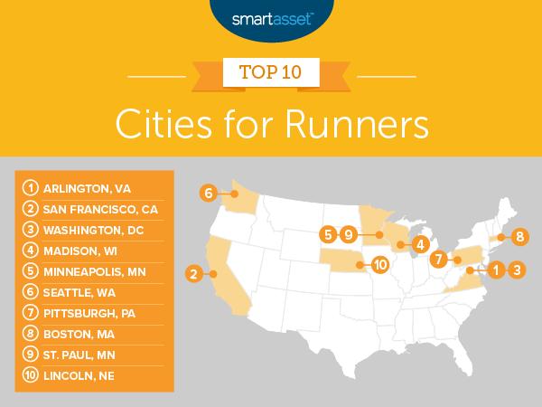 D.C. y Arlington entre las mejores ciudades de Estados Unidos para correr